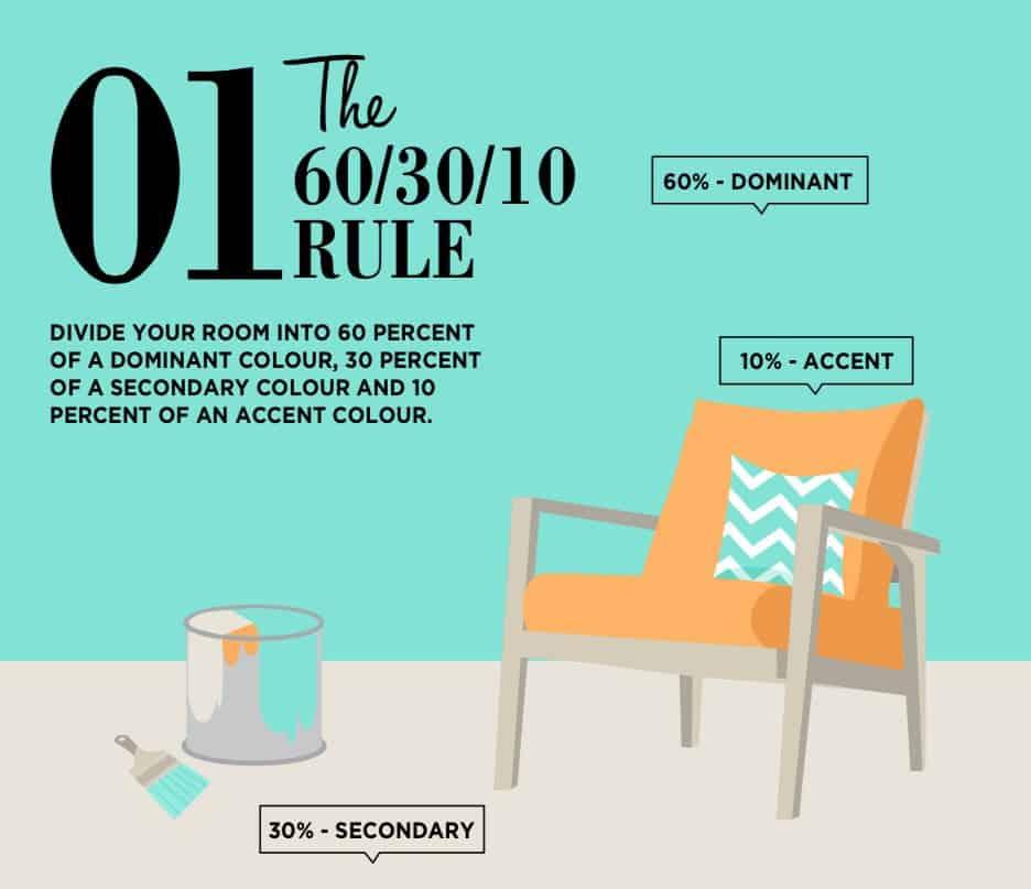 the ten commandments of colour