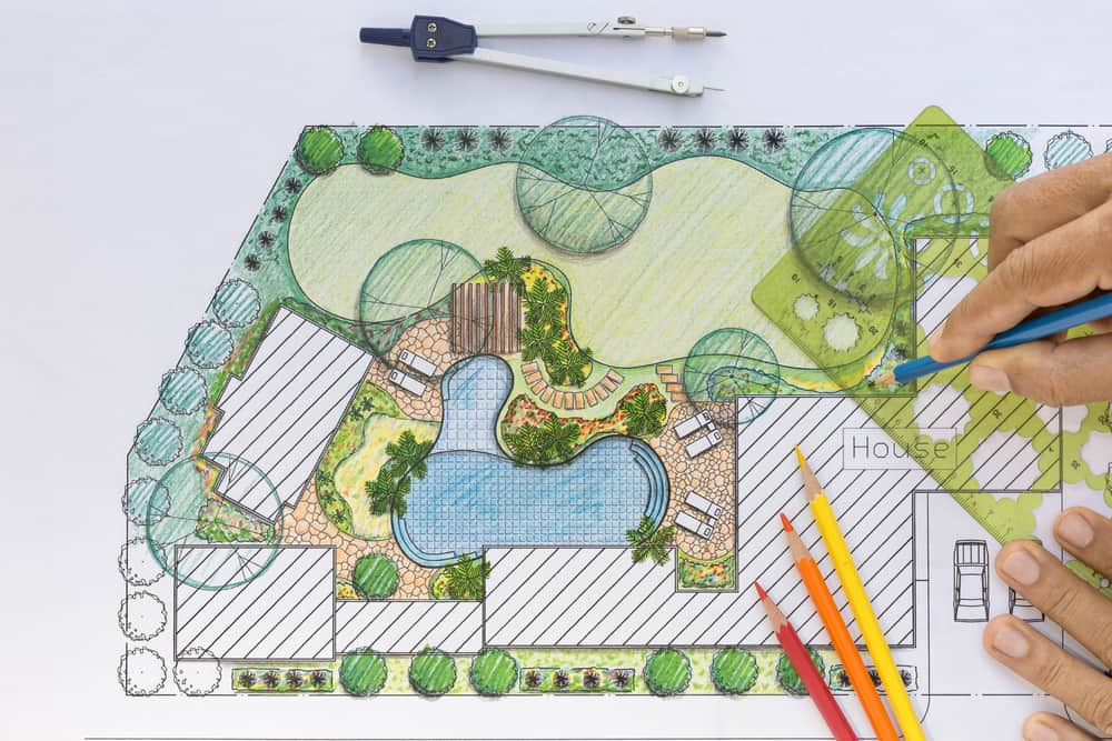 Design Your Own Garden Garden Design Ideas